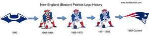logo New England